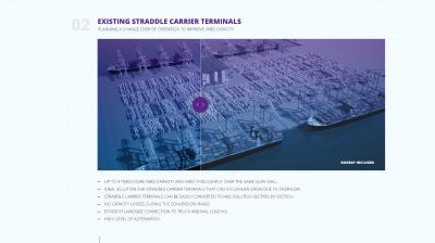 Interaktive Hafenszenarien